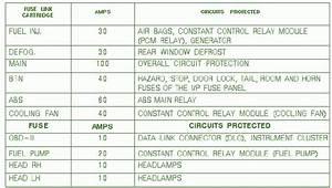 2003 Ford Sport Trac Fuse Box Diagram  U2013 Auto Fuse Box Diagram