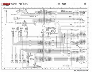 Electrical Wiring Diagrams For Kenworth T800 The Diagram