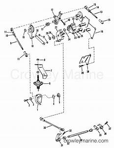 Throttle And Shift Linkage  Manual