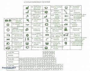 2006 Vw Jetta Fuse Box Diagram  U2014 Untpikapps