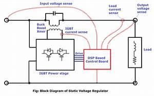 How Static Voltage Regulator Works   U2013 Voltage Stabilizer