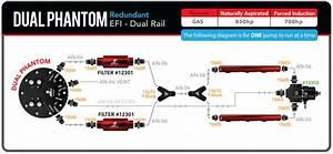 Phantom Fuel System Diagrams  U2013 Aeromotive  Inc