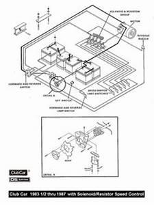 1992 Ezgo Gas Wiring Diagram : wiring 36 volt club car golf cart club car golf cart ~ A.2002-acura-tl-radio.info Haus und Dekorationen