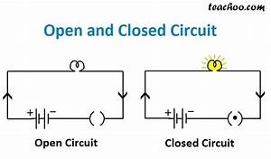 What Is The Difference Between Open And Closed Circuits