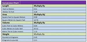 Cubic Meter Conversion Chart Apshan Logitics Pvt Ltd