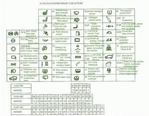 Tc Fuse Diagram