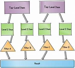 How To Design A 3d Model With Lai4d - Lai4d
