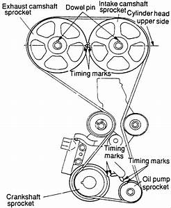 Do You Have A Diagram Of Timeing Marks For The Above Car