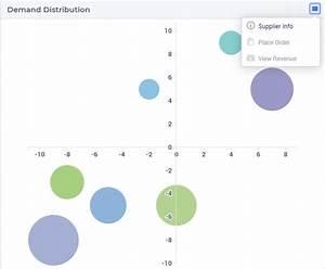 Bubble Chart Widget  U2014 Aimms Documentation