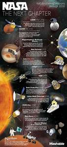 163 Best Images About Space Satellites  U0026 Telescopes