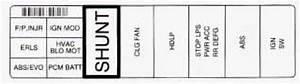 Oldsmobile Achieva  1997 - 1998  - Fuse Box Diagram