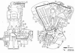 Harley Davidson Twin Cam Engine Diagram
