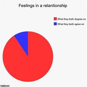 fellings in a relationship imgflip