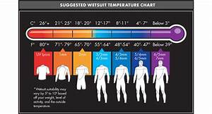O 39 Neill Wetsuits Review And Size Chart