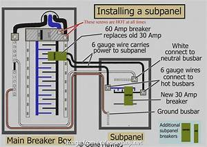 Electrical Wiring  Sub Panel Most     Electrical 4