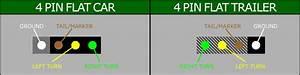 Trailer Wiring Diagram Flat Four
