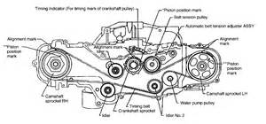 Can Some One Help Me Out On How To Replace The Timing Belt Of 2000 Subaru 2 5 Impreza Two Door