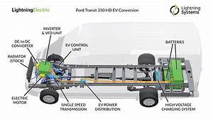 Lightning Systems Increases Range Of Its Electric Ford