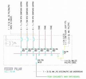Electrical Installation Wiring Pictures  Feeder Pillar