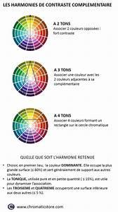 les 25 meilleures idees de la categorie cercle chromatique With liste des couleurs chaudes 4 les 25 meilleures idees de la categorie nuancier couleur