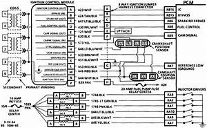 Where Is A Esc Module On A 95 Buick Park Ave  3800 Series