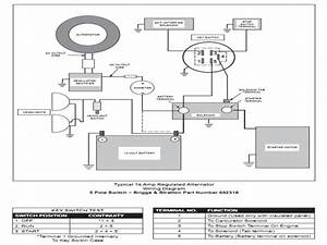 Electrical Wiring Diagrams Of A Lawn Mower : lawn mower alternator wiring diagram wiring forums ~ A.2002-acura-tl-radio.info Haus und Dekorationen