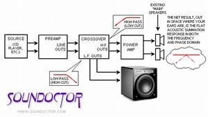 Soundoctor
