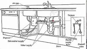 Sample Kitchen Plumbing Diagram Images