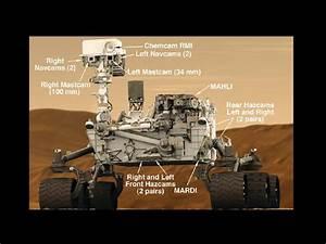 Curiosity Mars rover's landing plan - TechRepublic