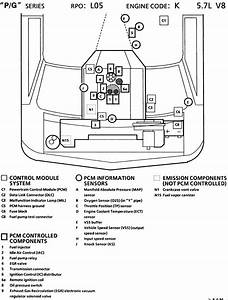 98 Chevy Blazer Wiring Diagram