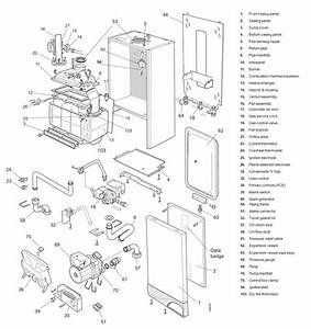 Boiler Manuals  Ideal Icos System He15 Products