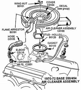 Gmc Vortec Engine Oil Flow Diagram