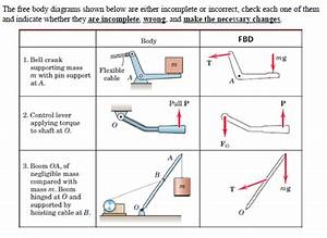 Solved  The Free Body Diagrams Shown Below Are Either Inco