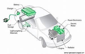 Electric Cars Diagram