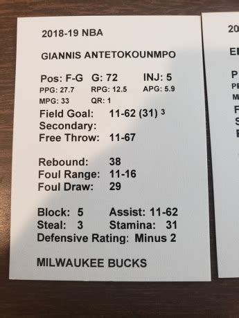 foto de 2018 19 Card Additions in One Word: Giannis Statis Pro