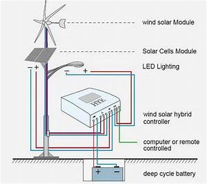 Solar Panel System Wiring Diagram Midnight