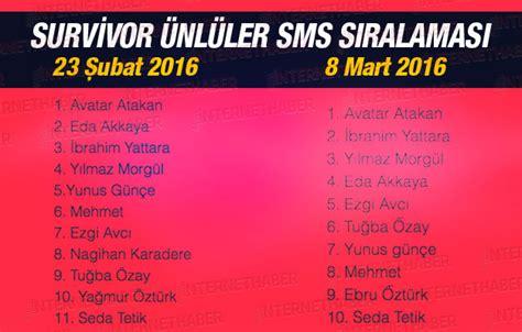 5) melis 4) merve 3) sergen 2) batuhan 1) i̇smail. Survivor 2016 SMS sonuçları Acunn ünlüler sıralaması