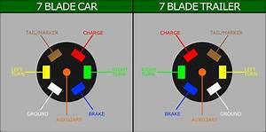 DIAGRAM] 5 Plug Trailer Wiring Diagram FULL Version HD Quality Wiring  Diagram - AASHISHDIAGRAM.STUDIOTAF.ITstudiotaf.it