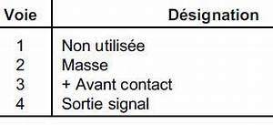 Logiciel Code Antidemarrage Renault : revue technique automobile renault clio antidemarrage equipement lectrique revue ~ Medecine-chirurgie-esthetiques.com Avis de Voitures