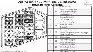 Audi A6  C4   1994-1997  Fuse Box Diagrams