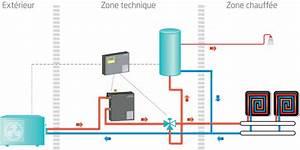 Comment Installer Une Clim Reversible Soi Meme : azur energy ~ Premium-room.com Idées de Décoration