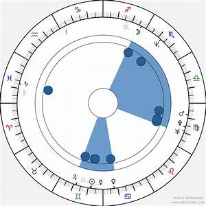 Vette Birth Chart Horoscope Date Of Birth Astro