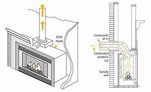 How To Specify  Fireplacesarchitecture  U2013 Editedart