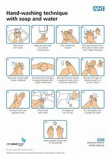 Hand Washing Technique Diagram