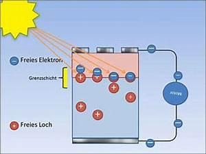 Solarzelle Funktionsweise Einfach Erklärt : detailansicht th ringer schulportal ~ A.2002-acura-tl-radio.info Haus und Dekorationen