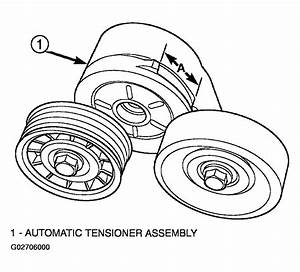 2003 Jeep Liberty Serpentine Belt Routing And Timing Belt