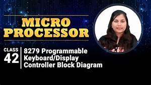 8279 Programmable Keyboard  Display Controller Block Diagram