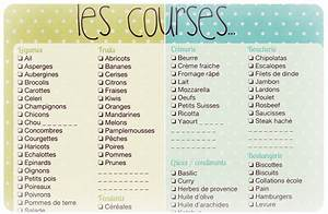 Liste De Courses À Imprimer Gratuitement : liste de courses imprimer bon app tit organisation ~ Nature-et-papiers.com Idées de Décoration