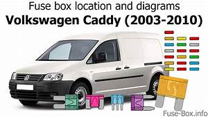 Fuse Box Location And Diagrams  Volkswagen Caddy  2003