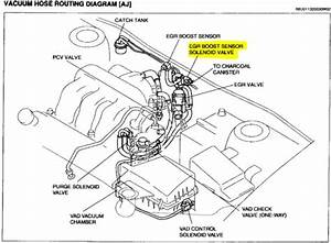 I Have A 2003 Mazda 6 3 0  I Replaced The Timing Chain
